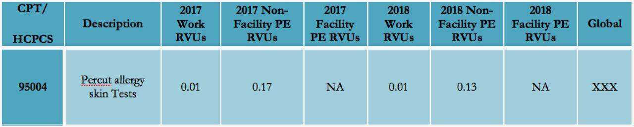 2018 Fee Schedule Change Example Image